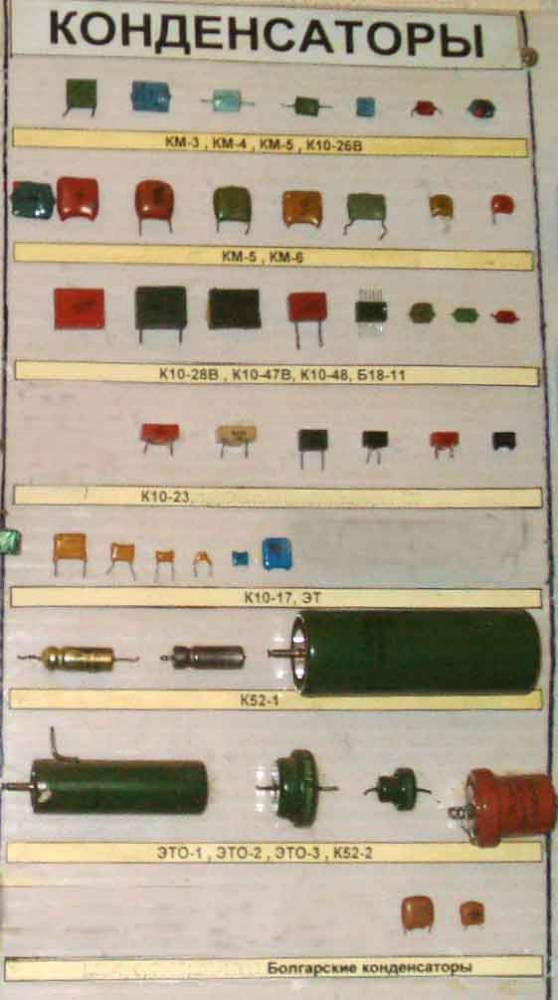 Содержание драг металлов в конденсаторах