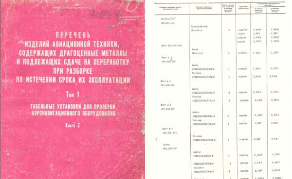 Справочник изделий авиационной техники содержащих драгоценные металлы том 1 книга 2