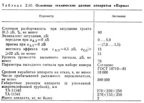 """Основные технические данные аппаратов """" Парма"""""""