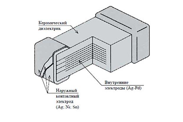 Фото конденсатора К10-42