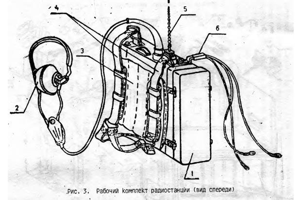 radiostancii-r-105m-r-108m-r-109m