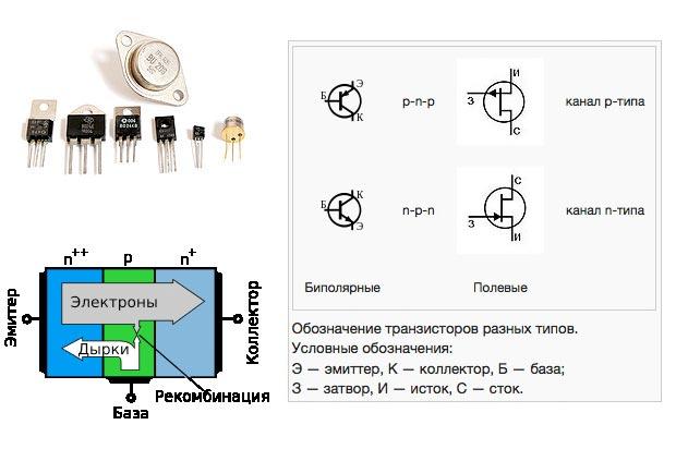 Транзистор виды електронных компонентов